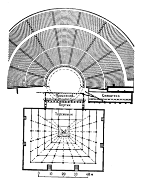 Древнегреческий Театр Контрольная Работа